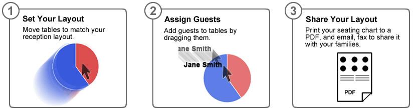 Tạo một biểu đồ khách ngồi với phần mềm miễn phí từ fluidtables.com